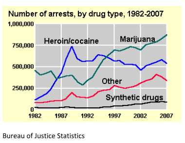 teen drug use in wisconsin, Milwaukee criminal defense lawyer